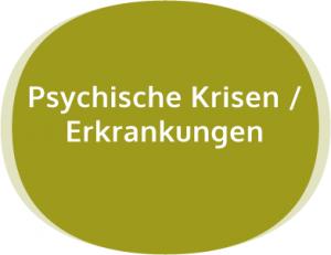 Psychische Krisen / Erkrankungen